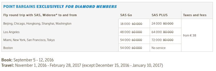 Bestil: 5.-12. September 2016 Rejseperiode: 1. November 2016 - 28. Februar 2017 (undtaget 15. December - 2016 - 10. Januar 2017)