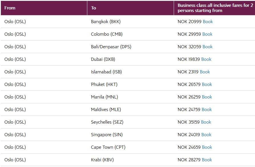 Utsnitt fra Qatar Airways sine hjemmesider.